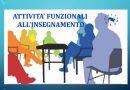 Piano delle attività funzionali all'insegnamento a.s. 2021/22